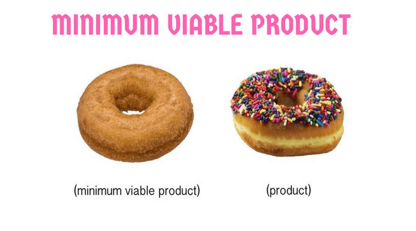 minimum-viable-prodcut