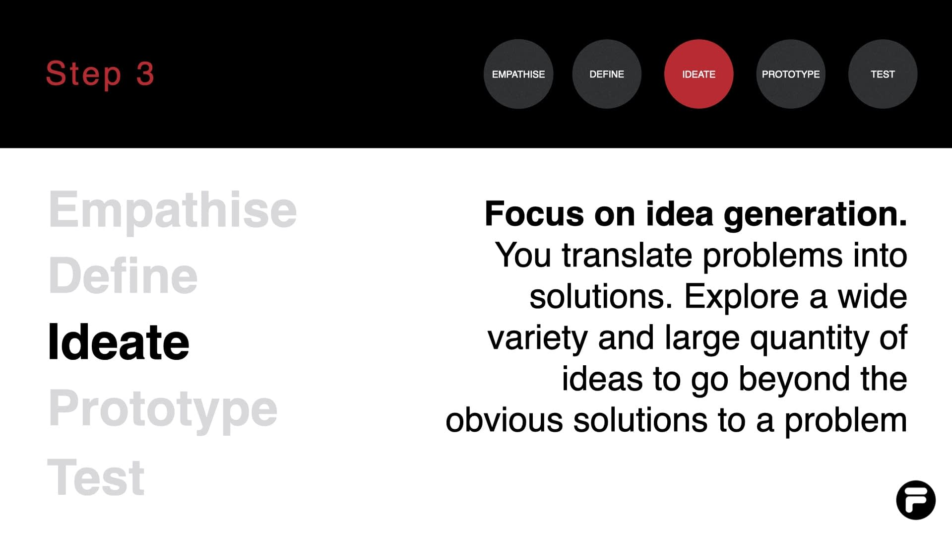 Filippo Scorza Design Thinking per NGO